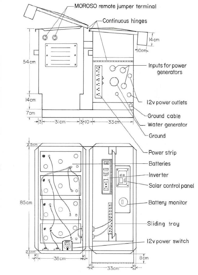 Schematic of the power-pac showing overall dimensions and