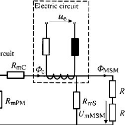 (PDF) Voltage Generation Induced by Mechanical Straining