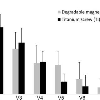 Preoperative radiographs (posterior-anterior) of a mild