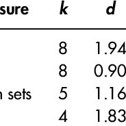 (PDF) Differences in the Nonword Repetition Performance of