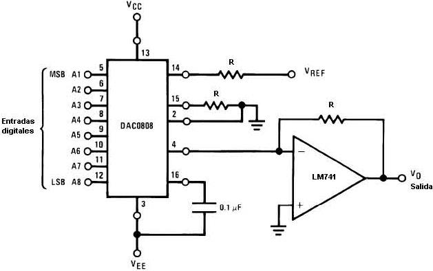 Diagrama del circuito convertidor digital-analógico de 8
