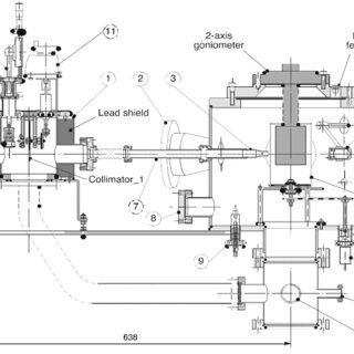 Figure 3. Schematic of the 57 Fe emission Mössbauer