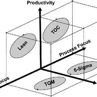 (PDF) Quality and continuous improvement in medical device