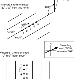 vineyard frost diagram wiring diagram forward vineyard frost diagram [ 850 x 1159 Pixel ]