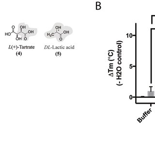Reactive oxygen species (ROS) generation by the electron