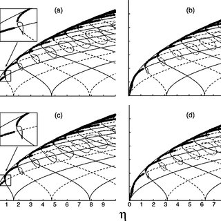 (PDF) Dynamical properties of lasers coupled face to face