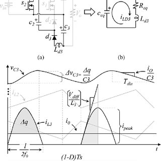 (PDF) A Transformer-less High-Gain Boost Converter With