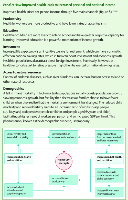 small resolution of links between health and gdp per person adapted with permission from reference 101