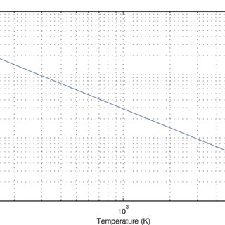 (PDF) Infrared Thermography for Temperature Measurement