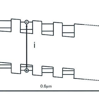 Sketch of energy band diagram of a GaAs p-i-n solar cell