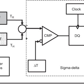 (PDF) A hot film anemometer for the Martian atmosphere