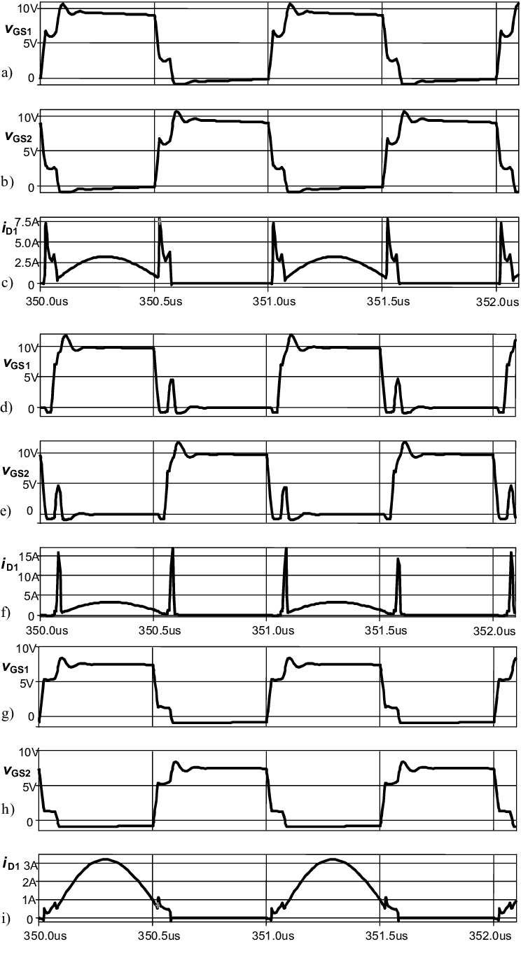 hight resolution of pspice simulations of 1mhz class d resonant amplifier a c basic