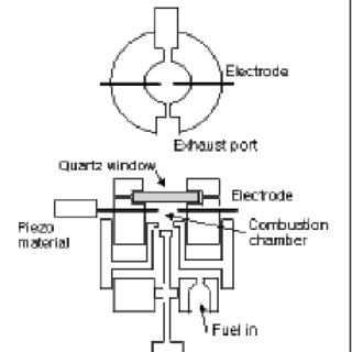 (PDF) Design and fabrication of micromachined internal