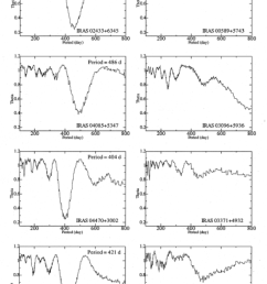 examples of theta diagram of the pdm analysis the left hand panels show the [ 826 x 1223 Pixel ]