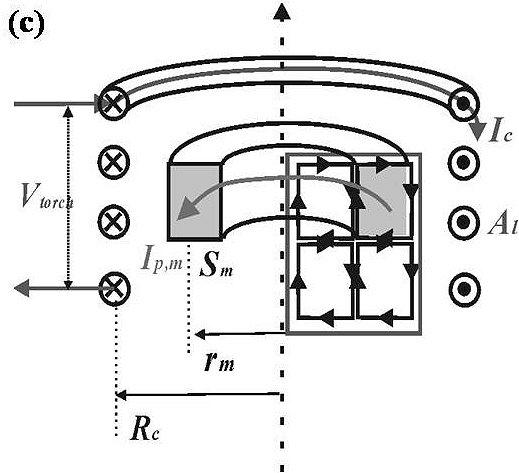 (a) Transformer coupling diagram, (b) its equivalent