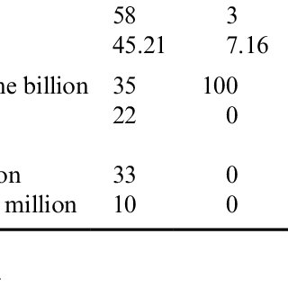 (PDF) 1. Li, J. (2015) 'Bridging the equity funding gap in
