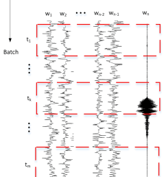 the schematic diagram of joint context eeg speech tuple the horizontal axle is [ 850 x 1011 Pixel ]