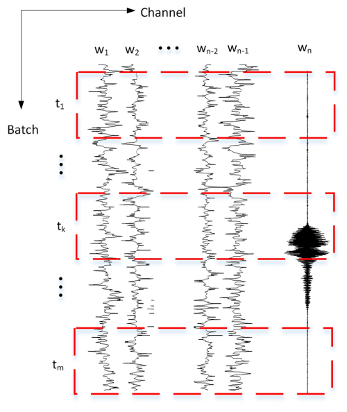 small resolution of the schematic diagram of joint context eeg speech tuple the horizontal axle is