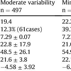 5-stage fetal heart rate pattern classification