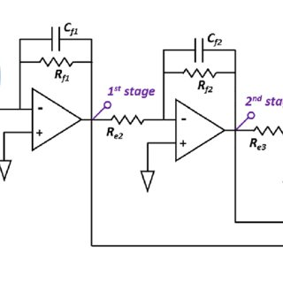 (a) Reference electrode-free device (T-chip) and its