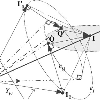 (PDF) Method for pan-tilt camera calibration using single