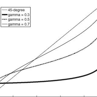 (PDF) Modeling Parking Behavior Under Uncertainty: A