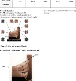 weld speed welding process test items 04 16  [ 850 x 1301 Pixel ]