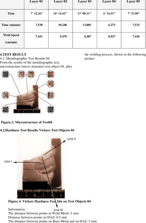 small resolution of weld speed welding process test items 04 16