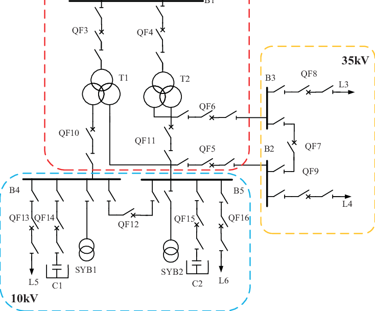 Electrical wiring diagram of an 110kV substation
