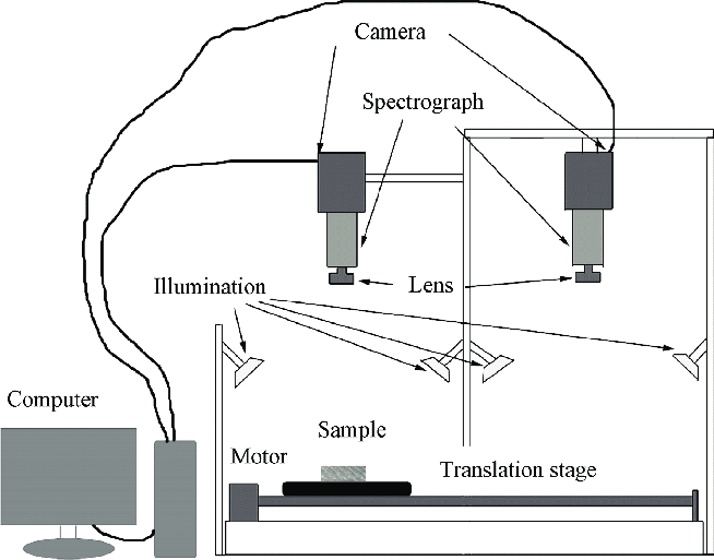 schematic diagram of computer components nissan 240sx radio wiring main vis swnir right and nir left