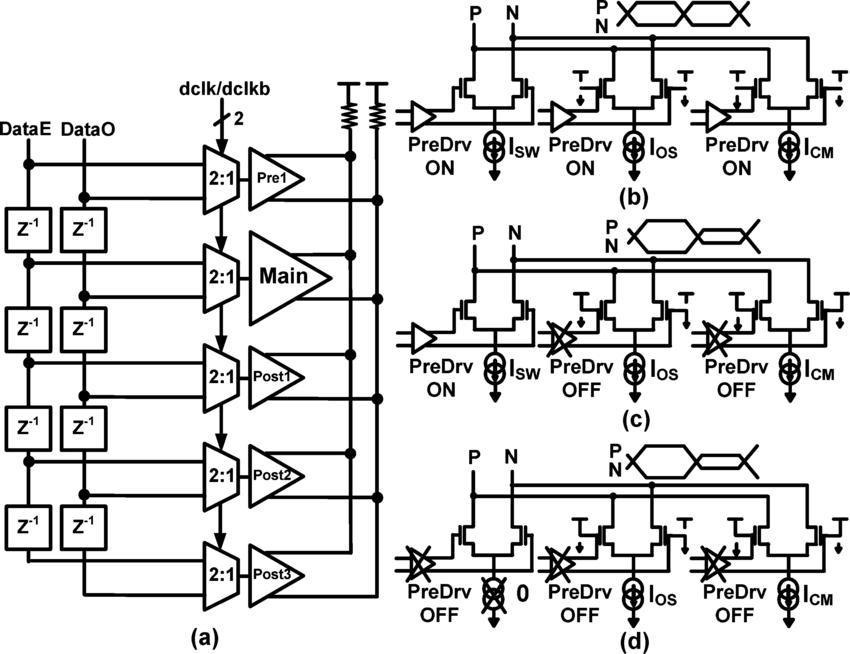 (a) Block diagram, and conceptual schematics of (b) normal
