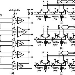 (PDF) A 16 Gb/s/Link, 64 GB/s Bidirectional Asymmetric
