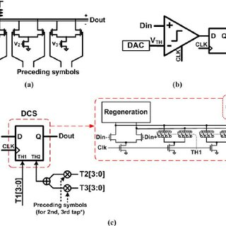 (PDF) A 5-Gb/s digitally controlled 3-tap DFE receiver for