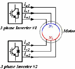 (a) Vector diagram of 6-phase machine drive system (b