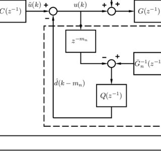 (PDF) Design and Torque-Mode Control of a Cable-Driven