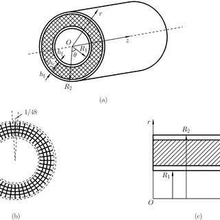 (PDF) A precise method for solving wave propagation in