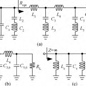 (PDF) Design of broadband class-F power amplifier with