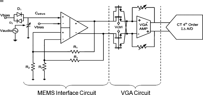 FDDA-based MEMS interface circuit interfaced to the TFE