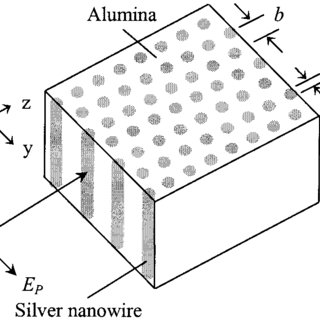 Spacing dependence of optical loss spectra of silver