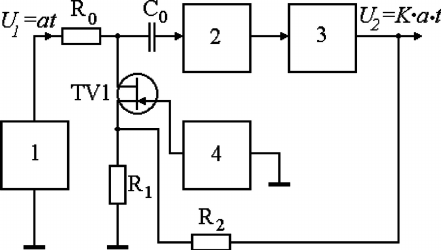 Schematic diagram of linearly varying voltage source. 1 is