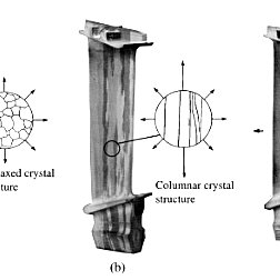 (PDF) Study of Advanced Materials for Aircraft Jet Engines