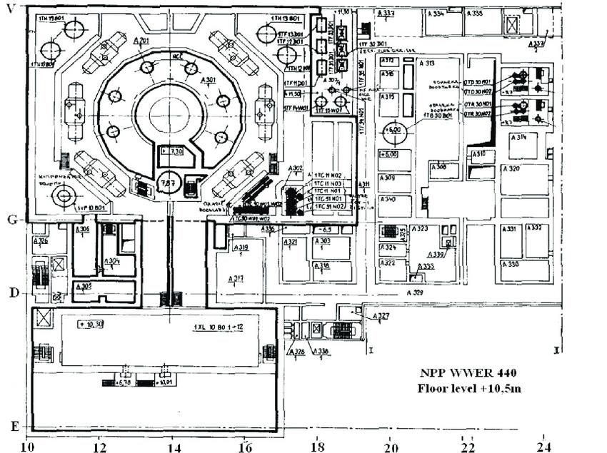 Scheme of Nuclear Power Plant Floor level +10.5 m
