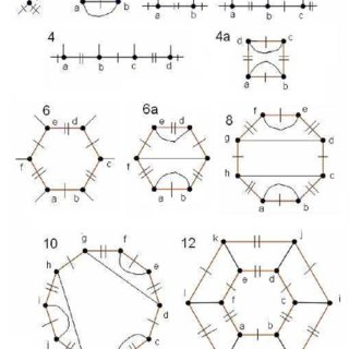 (PDF) Symmetry-type graphs of Platonic and Archimedean solids