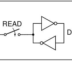 A keeper circuit that enables all stateful logic