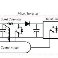 Simulation of Single Phase Full Bridge Inverter using