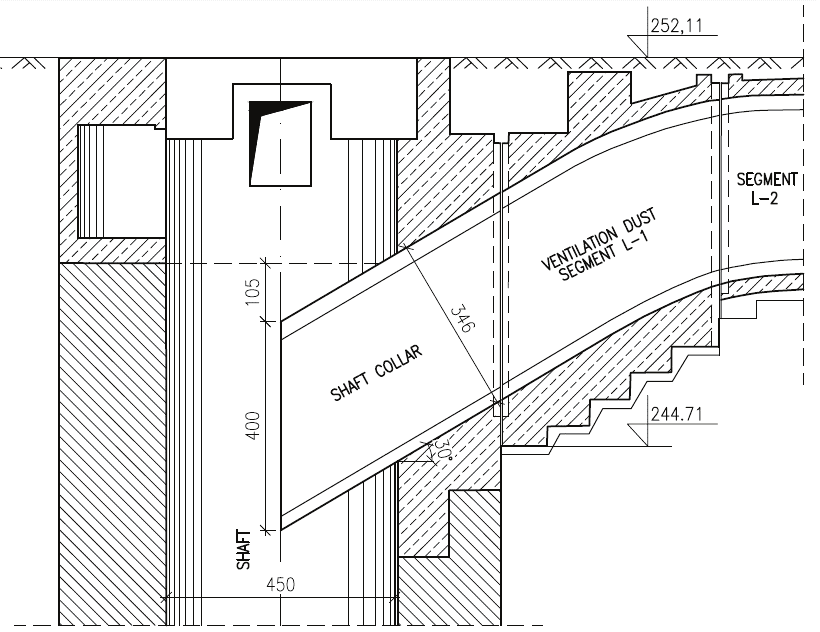 Longitudinal section drawing of the ventilation duct and