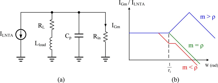 (a) Equivalent circuit diagram for current-transfer