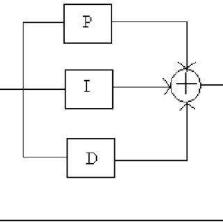 Simulink Model C-Type EPAS System Steering Column, Driver