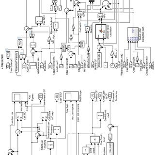 Illustrative example of a function block diagram. (A