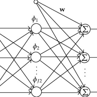 (PDF) Using Radial Basis Function Networks for Function